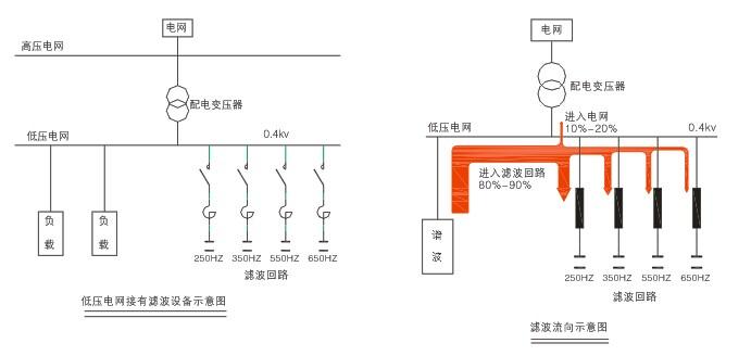 电路 电路图 电子 工程图 平面图 原理图 691_328