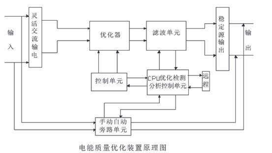 电路 电路图 电子 原理图 553_311